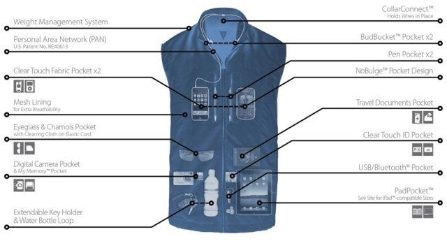 pocket_map_travel_vest_for_men_xray